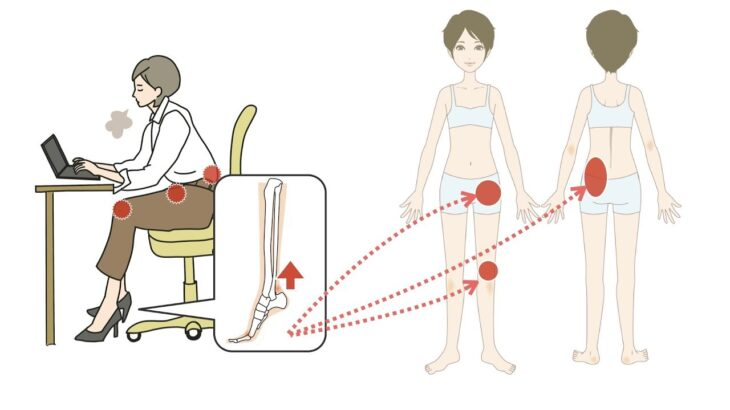 デスクワークで腰痛や膝痛の原因になるクセと対策